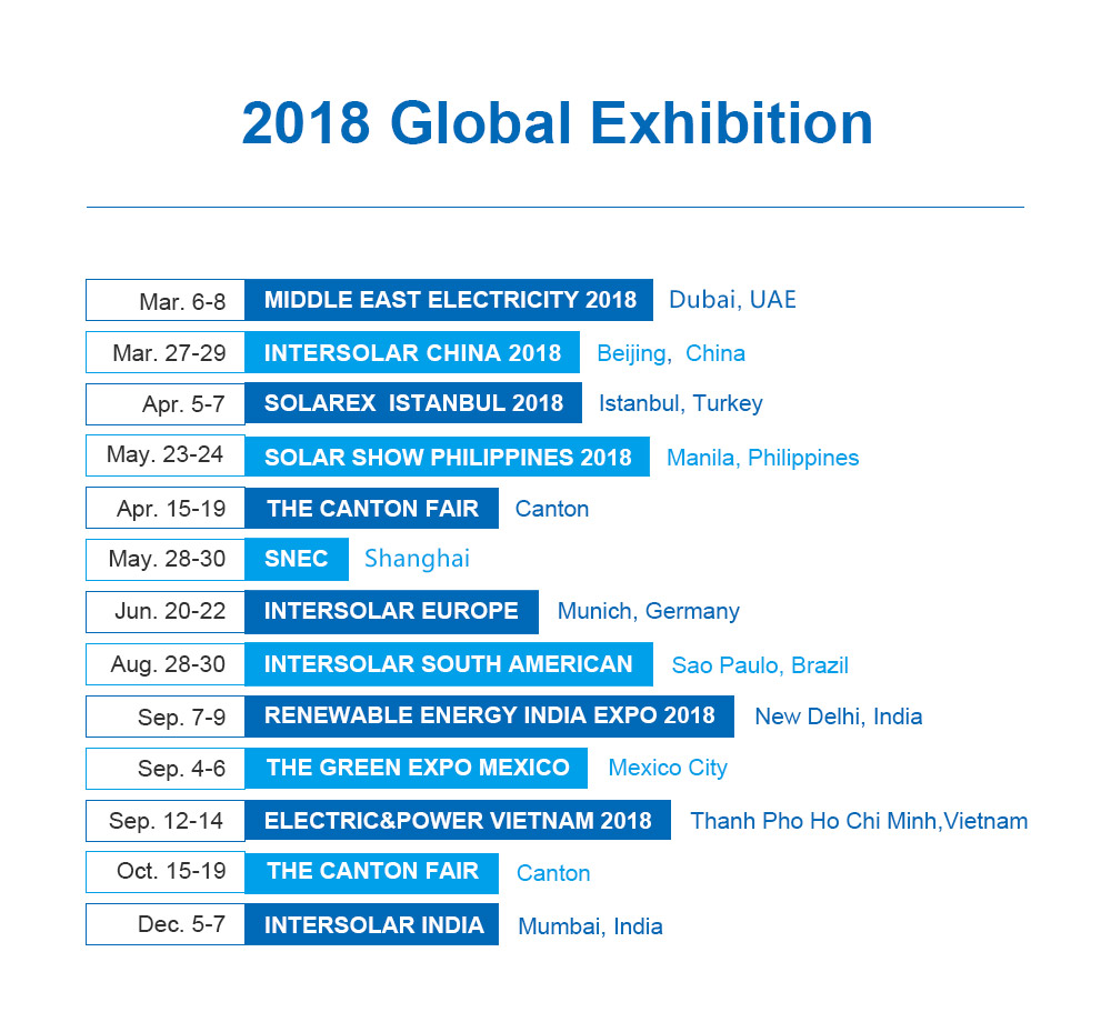 2019 Sunergy Global Exhibition